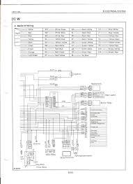 kubota rtv wiring diagram wiring diagram and schematics kubota wiring diagrams trusted wiring diagrams rh kroud co kubota rtv 900 wiring