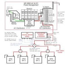 wiring diagram nissan micra k12 archives doctorhub co inspirationa nissan micra k12 radio wiring diagram wiring diagram for rv power converter new 4uqxh and rv converter wiring diagram mesmerizing inverter to