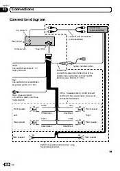 pioneer deh mp wiring diagram images pioneer car stereo pioneer deh 1100 wiring diagram pioneer wiring diagram
