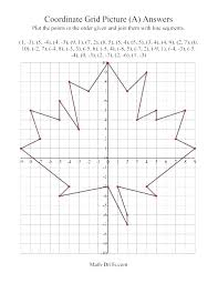 Coordinate Art Worksheets Plotting Coordinates On A Graph Mystery