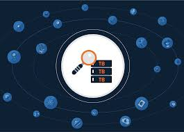 Potential Problems Of Poor Database Design Data Quality Master Data Management How To Improve Data