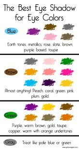 what eye shadow colors go well with eye colors a month of makeup