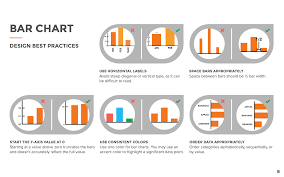 Data Visualization 101 How To Design Charts And Graphs Data Visualization 101