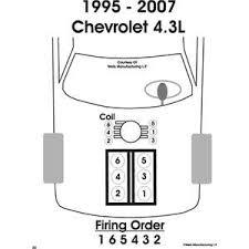 set timing on 2002 chevy blazer 4 3 v6 vortec fixya clifford224 176 jpg