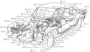basic auto wiring diagram wirdig car part diagram car parts partes del coche partes del carro