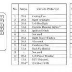 1996 honda civic fuse panel diagram catjuggling regarding 97 Honda Accord Fuse Box Diagram solved honda accord fuse box 1997 fixya inside 97 honda fuse box diagram honda accord fuse box diagram 2002