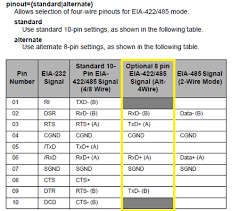 knowledge base article cabling pin outs for digi portserver ts user added image