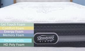 Beautyrest Mattress Comparison Chart Simmons Beautyrest Mattress Review Reviews 2018 Air Recharge