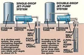 well pump pressure switch wiring diagram images water well pump popular mechanics