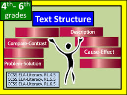 a five paragraph essay compare and contrast by hmch teaching  text structures compare contrast description cause effect and problem