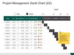 Project Management Gantt Chart Activity Ppt Powerpoint