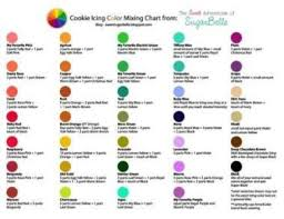 Americolor Gel Color Mixing Chart Www Bedowntowndaytona Com