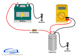 stereo capacitor wiring stereo image wiring diagram how to charge a capacitor learning center sonic electronix on stereo capacitor wiring
