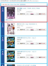 Oricon Chart Ranking Chart Headline 140903 Tohoshinki Live Tour 2014 Tree Is No