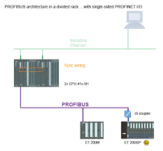 simatic high availability systems simatic siemens Profibus Wiring Diagram profibus architecture with single sided i o connection siemens profibus connector wiring diagram