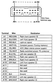 honda radio wiring diagram honda electrical wiring diagrams