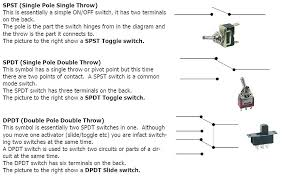 double pole double throw switch kulucka info double pole double throw switch double pole single throw toggle switch double pole double throw toggle