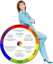 What is your personality, take a primary color personality test here!
