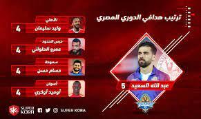 جدول ترتيب هدافي الدوري المصري بعد مباريات اليوم الأربعاء - سوبر كورة