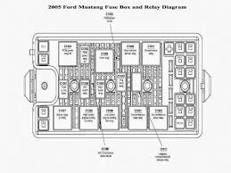 2004 mustang fuse box location free download wiring diagrams 2003 v6 mustang fuse box diagram 2004 mustang fuse box location and diagram automotive wiring diagram 2004 mustang fuse box location 25
