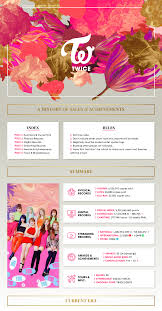 Feel Special Twice Sales Achievements Official Thread