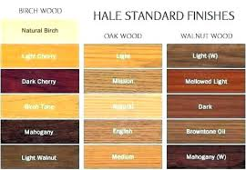 best wood for furniture making. Types Of Wood For Furniture Making Best