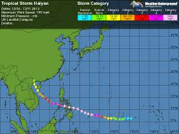 Typhoon Tracking Chart Tropical Storm Haiyan Weather Underground