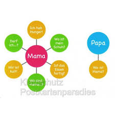 Mama Papa Text Sprüchekarte