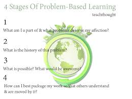 stages of problem based learning