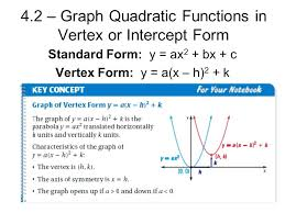 graphing quadratic functions in standard form math 1 graph quadratic functions in vertex or intercept form