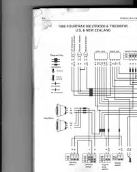 trx 300 wiring diagram wiring diagrams best trx 300 wiring diagram