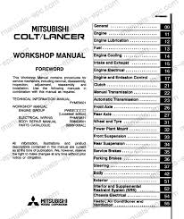 2008 mitsubishi lancer wiring diagram 2008 image 2008 mitsubishi lancer stereo wiring diagram wiring diagram and on 2008 mitsubishi lancer wiring diagram