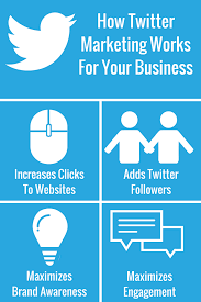 how twitter advertising works twitter marketing advertising services the ciniva agency