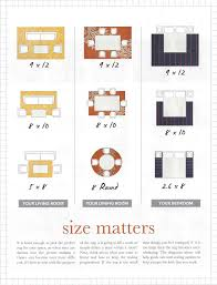 Rug Size Living Room Blog Harry King