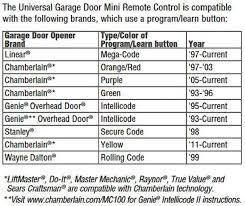 genie garage door opener manualGarage Doors  Genie Remote Garage Door Opener Instructions