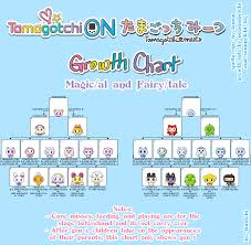 Digimon Digivolution Chart Season 1 Tamagotchi On Meets Evolution Guide Growth Charts Vpet