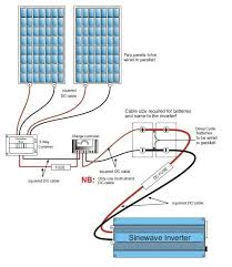 wiring diagram for this mobile off grid solar power system solar panels wiring diagram solar panels installation
