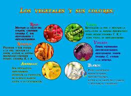 Beneficios De Los Vegetales Seg N Su Color Franc S F Cil Y Algo Mas Cuales Son Los Colores Vegetales L