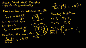 conduction heat transfer radial coordinates
