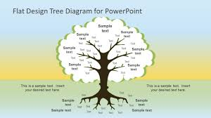 tree diagram powerpoint flat design roots tree powerpoint diagram slidemodel