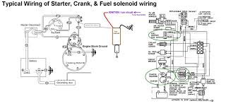 bobcat t300 wiring diagram wiring diagram library bobcat 610 wiring diagram wiring diagrams610 bobcat wiring diagram wiring diagram third level bobcat 753 hydraulic