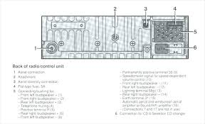 2000 bmw 528i fuse box location diagram serpentine belt elegant 2000 bmw 528i fuse location diagram radio wiring electrical drawing stereo