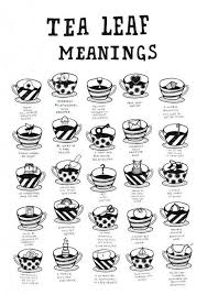 Reading Tea Leaves Chart Reading The Tea Leaves Reading Tea Leaves Magick Tea Reading