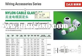 Cable Gland Pg Size Chart Cable Gland Size Calculation Cable Gland Size Calculation