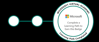 Microsoft Virtual Academy Free Online Training For Developers It