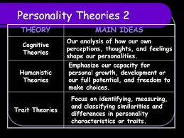 personality theories theories of personality ppt download