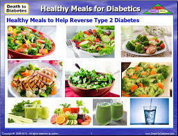 Diabetes Meal Plan With Sample Meal Plates From Ex Diabetic