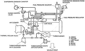 1993 volvo 940 engine diagram wiring schematic wiring diagram volvo 760 engine diagram wiring diagram libraryvolvo 760 wiring diagram wiring diagram schematic mercedes 500