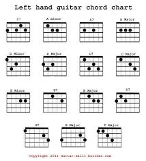 Left Hand Ukulele Chords Chart Printable Left Hand Guitar Chord Chart In 2019 Learn Acoustic Guitar