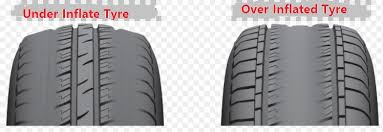Recommended Tire Psi Chart Ideal Tyre Pressure For Hyundai And Honda Car Range In India